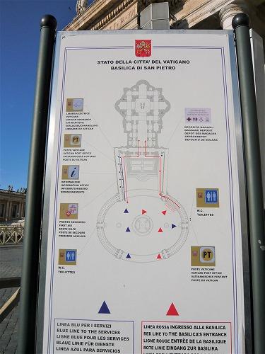 バチカン市国のサン・ピエトロ大聖堂の案内図