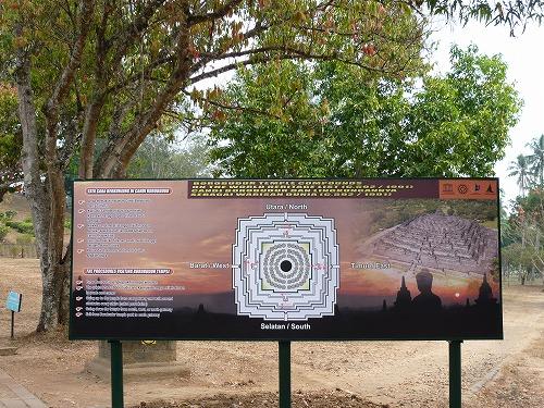 インドネシアのボロブドゥール遺跡を上から見た図