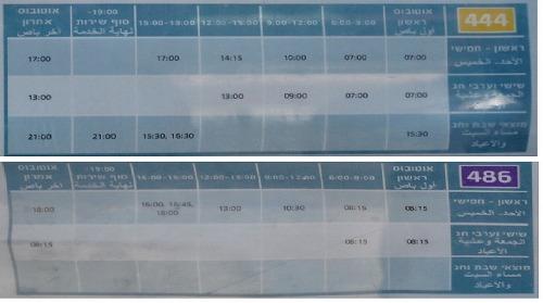 イスラエルの死海(エン・ボケック・ビーチ)近くのバス停の時刻表