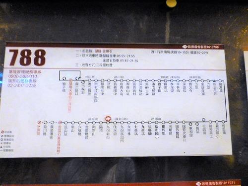 九份から基隆へ向かう788番バス路線図