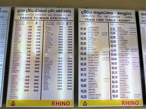 スリランカ・キャンディ駅の路線図